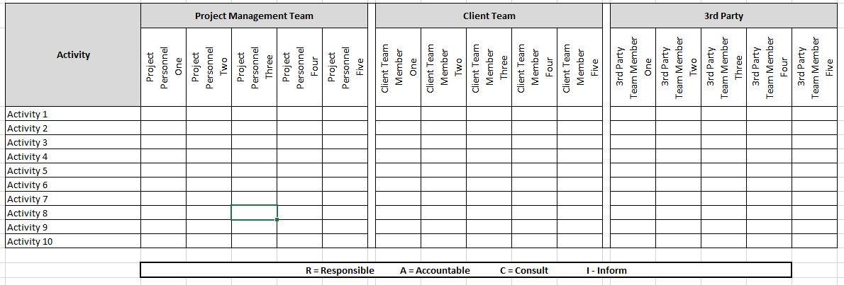 Project raci chart template for Rasic template