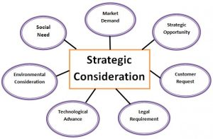 Strategic Consideration